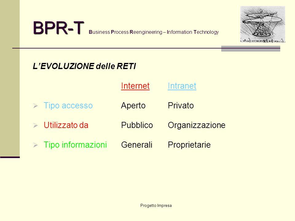 Progetto Impresa BPR-T BPR-T Business Process Reengineering – Information Technology LEVOLUZIONE delle RETI Internet Tipo accessoAperto Utilizzato daP