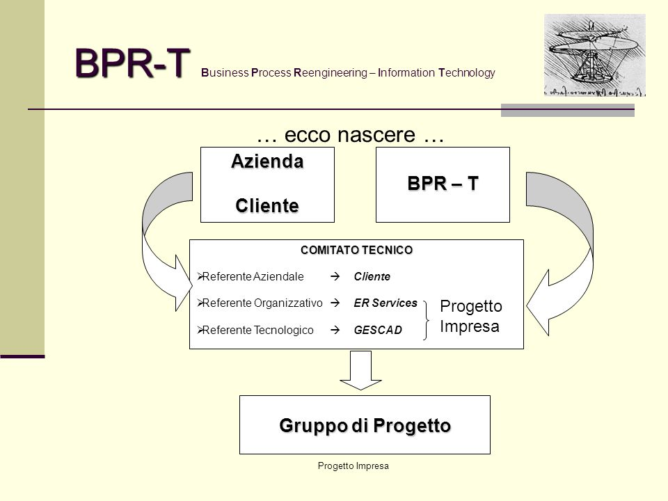 Progetto Impresa BPR-T BPR-T Business Process Reengineering – Information Technology Business Process Reengineering … ovvero …OTTIMIZZARE LE RISORSE F