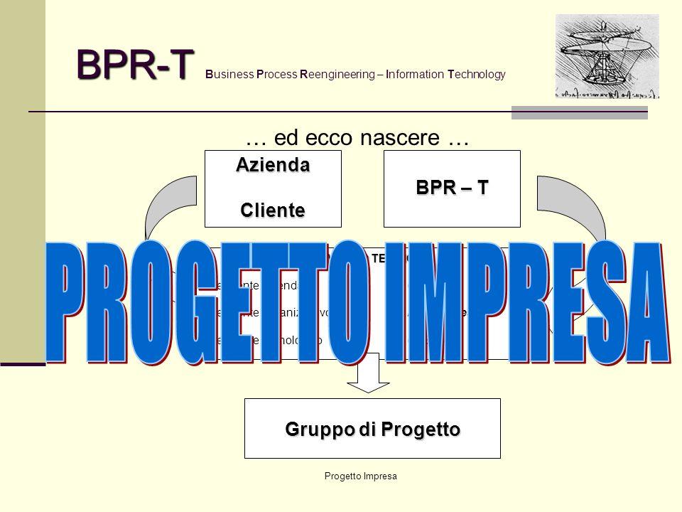 Progetto Impresa BPR-T BPR-T Business Process Reengineering – Information Technology … ecco nascere … COMITATO TECNICO Referente Aziendale Cliente Ref