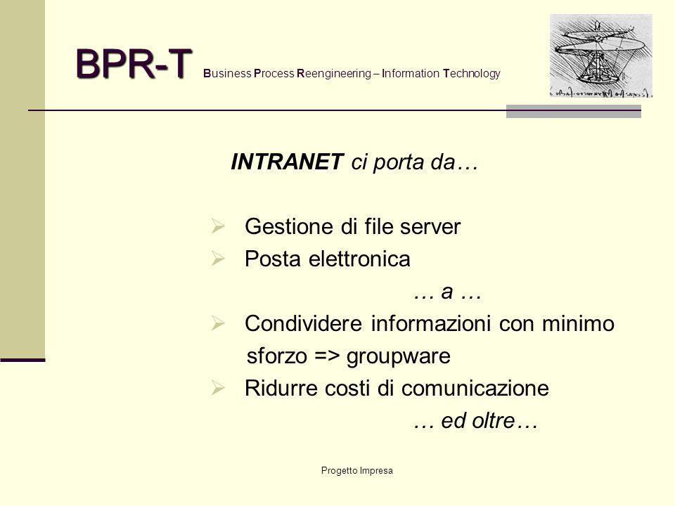 Progetto Impresa BPR-T BPR-T Business Process Reengineering – Information Technology Indrodurre INTRANET in azienda significa… Conoscenza e condivisio