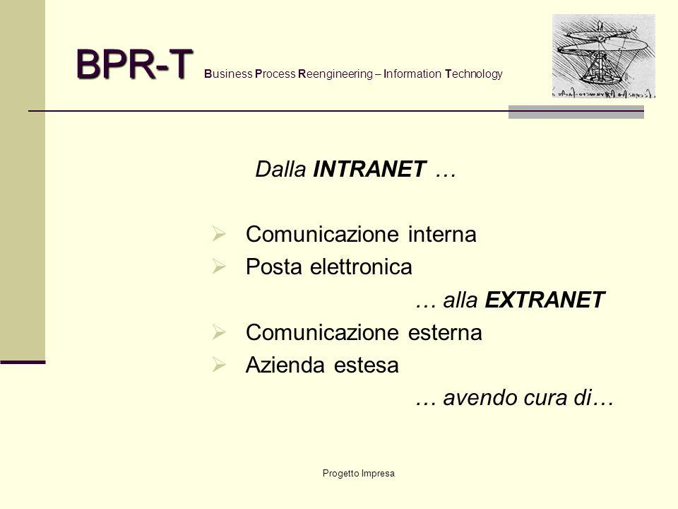 Progetto Impresa BPR-T BPR-T Business Process Reengineering – Information Technology INTRANET ci porta da… Gestione di file server Posta elettronica …
