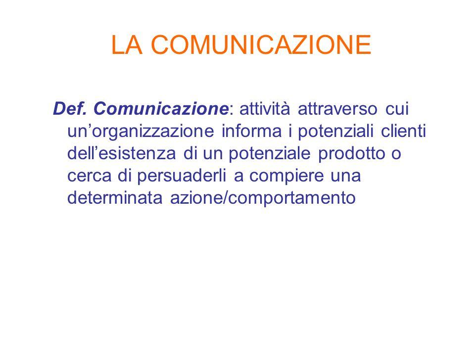 LA COMUNICAZIONE Def.