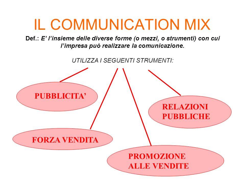 IL COMMUNICATION MIX PUBBLICITA PROMOZIONE ALLE VENDITE FORZA VENDITA RELAZIONI PUBBLICHE Def.: E linsieme delle diverse forme (o mezzi, o strumenti) con cui limpresa può realizzare la comunicazione.