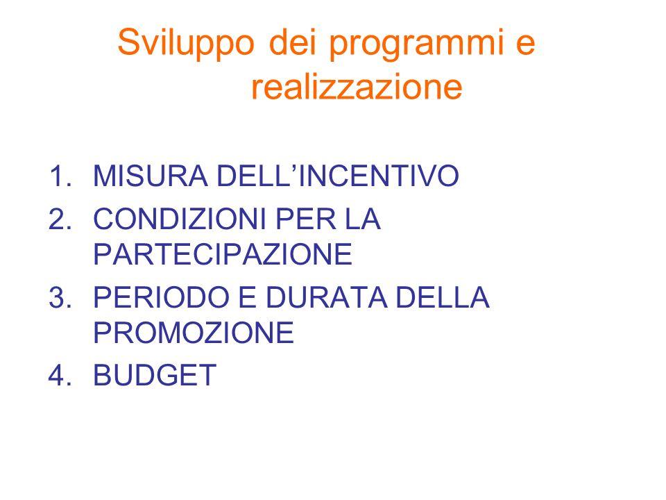 Sviluppo dei programmi e realizzazione 1.MISURA DELLINCENTIVO 2.CONDIZIONI PER LA PARTECIPAZIONE 3.PERIODO E DURATA DELLA PROMOZIONE 4.BUDGET