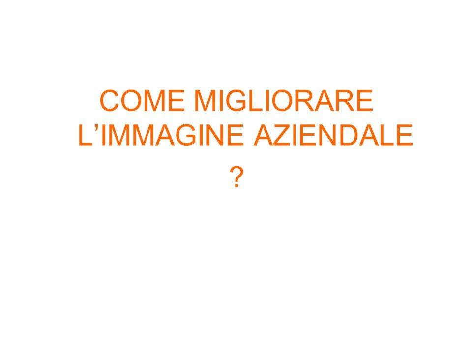 COME MIGLIORARE LIMMAGINE AZIENDALE