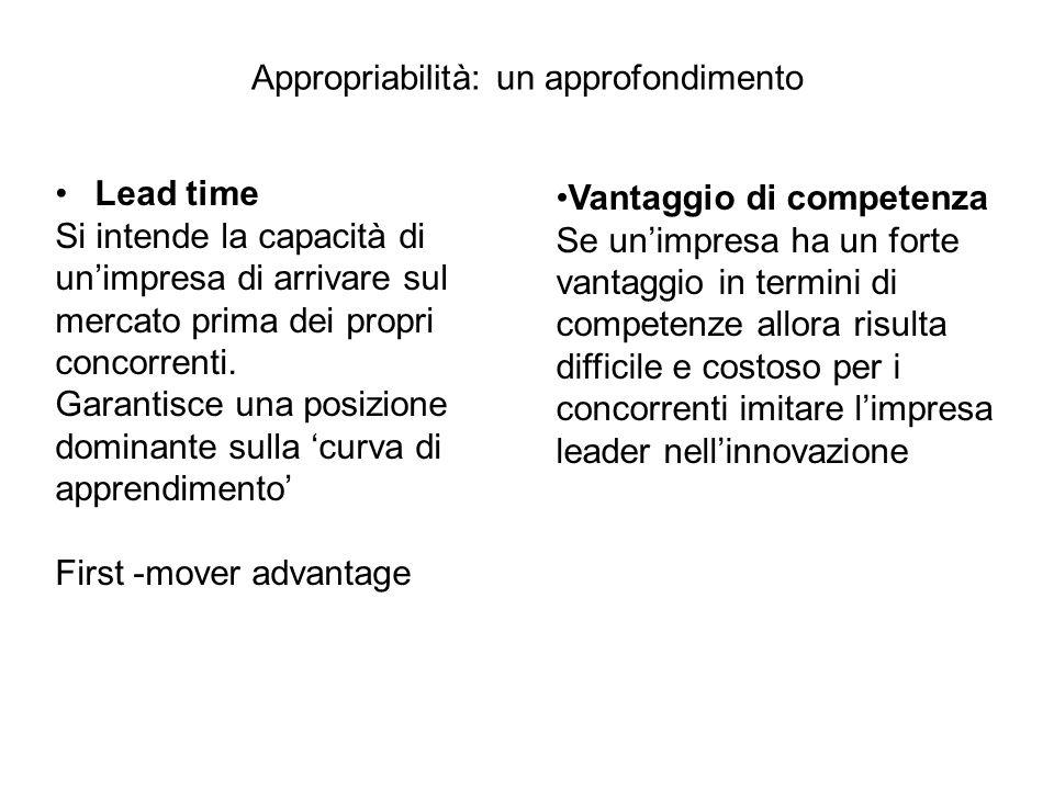 Lead time Si intende la capacità di unimpresa di arrivare sul mercato prima dei propri concorrenti.
