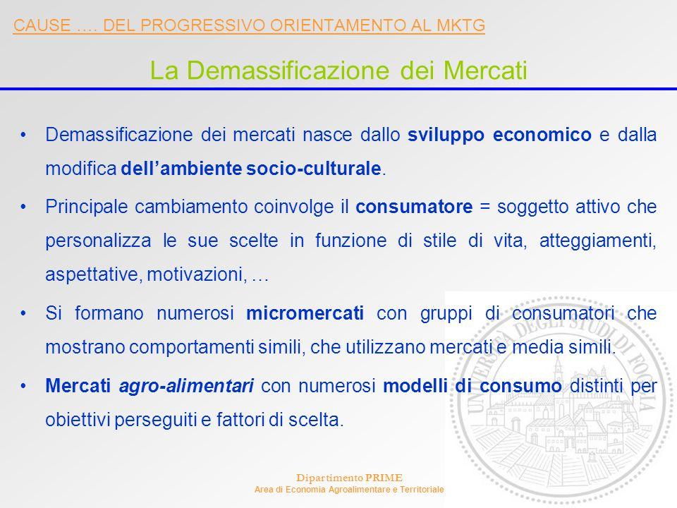 Dipartimento PRIME Area di Economia Agroalimentare e Territoriale CAUSE …. DEL PROGRESSIVO ORIENTAMENTO AL MKTG La Demassificazione dei Mercati Demass