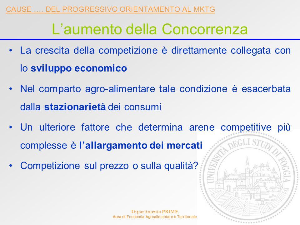 Dipartimento PRIME Area di Economia Agroalimentare e Territoriale CAUSE ….