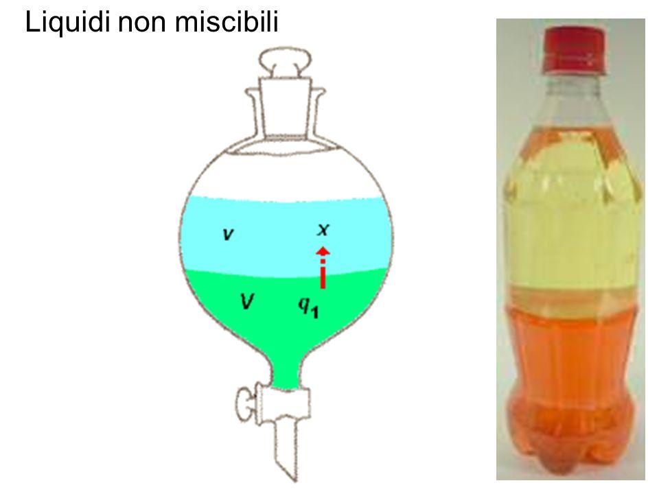 Liquidi non miscibili