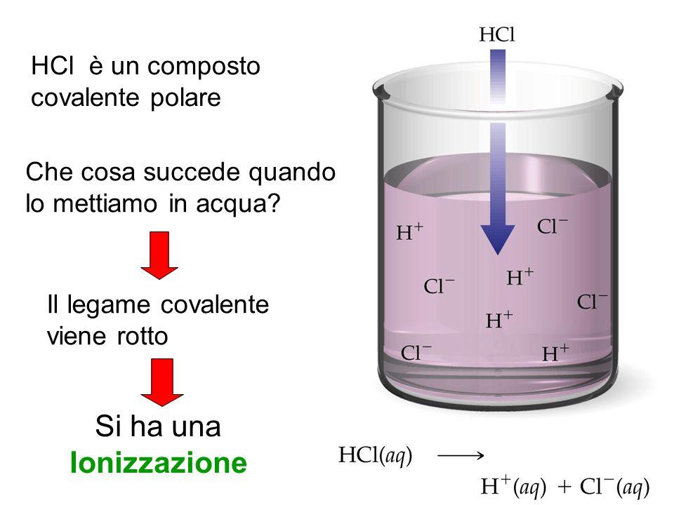 HCl è un composto covalente polare Che cosa succede quando lo mettiamo in acqua? Il legame covalente viene rotto Si ha una Ionizzazione