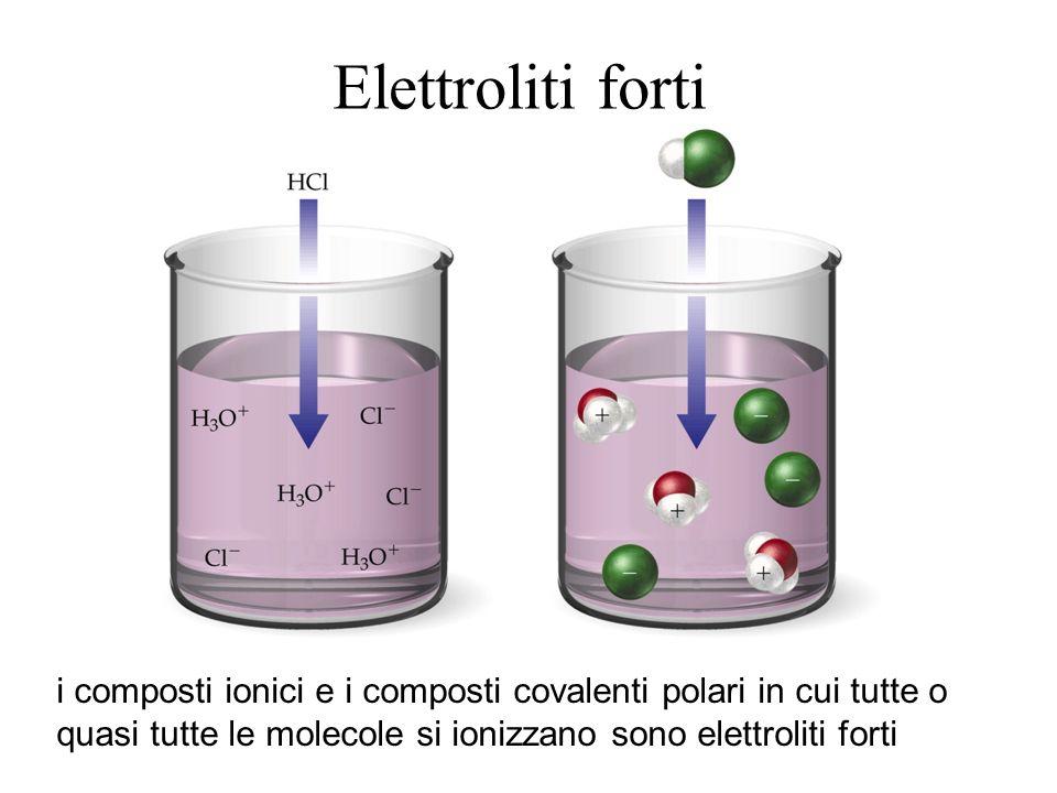 Elettroliti forti i composti ionici e i composti covalenti polari in cui tutte o quasi tutte le molecole si ionizzano sono elettroliti forti