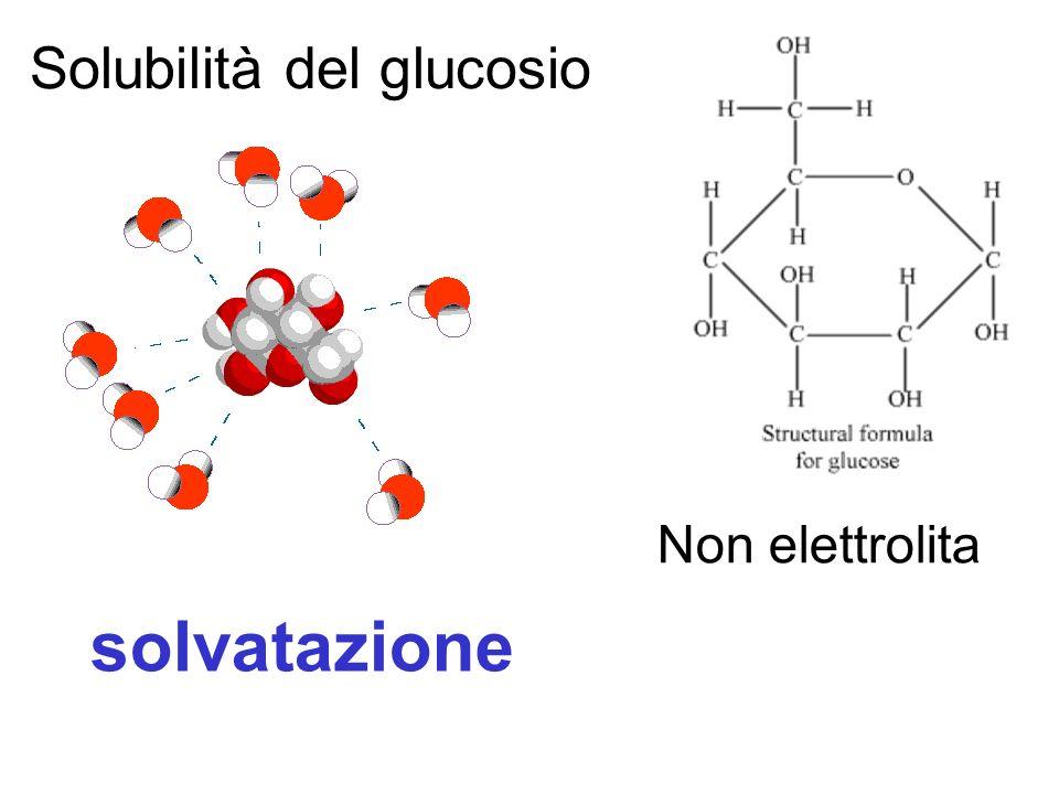 Solubilità del glucosio solvatazione Non elettrolita