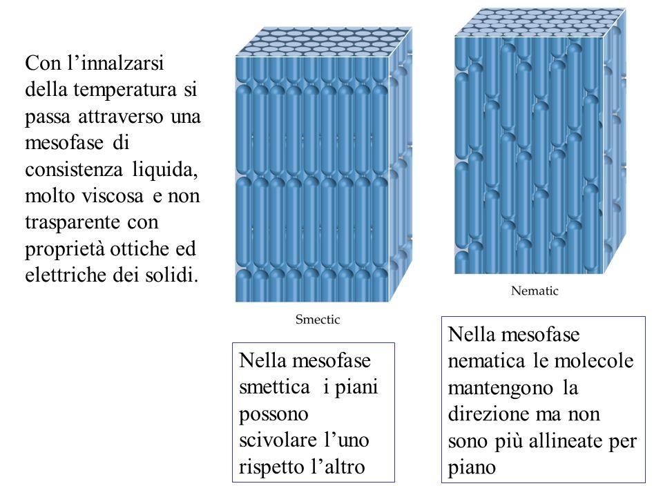 Nella mesofase smettica i piani possono scivolare luno rispetto laltro Nella mesofase nematica le molecole mantengono la direzione ma non sono più all