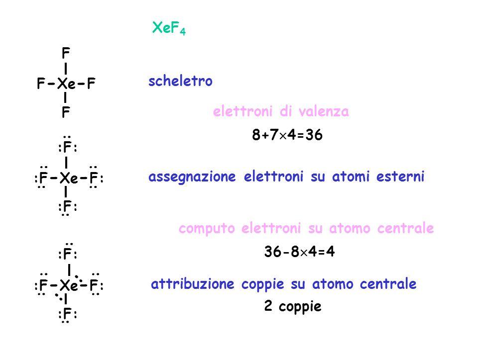 : : F - Xe - F XeF 4 elettroni di valenza scheletro assegnazione elettroni su atomi esterni computo elettroni su atomo centrale attribuzione coppie su atomo centrale 8+7 4=36 36-8 4=4 F F :F - Xe - F: :F: :: : : : : :F - Xe - F: :F: :: : : : : 2 coppie