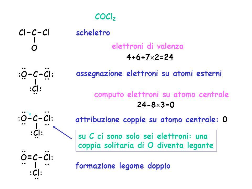 : : :O - C - Cl: : : Cl - C - Cl COCl 2 elettroni di valenza scheletro assegnazione elettroni su atomi esterni computo elettroni su atomo centrale attribuzione coppie su atomo centrale: 0 : : :O - C - Cl: : : 4+6+7 2=24 24-8 3=0 O :Cl: : : : : O = C - Cl: : : :Cl: formazione legame doppio su C ci sono solo sei elettroni: una coppia solitaria di O diventa legante :