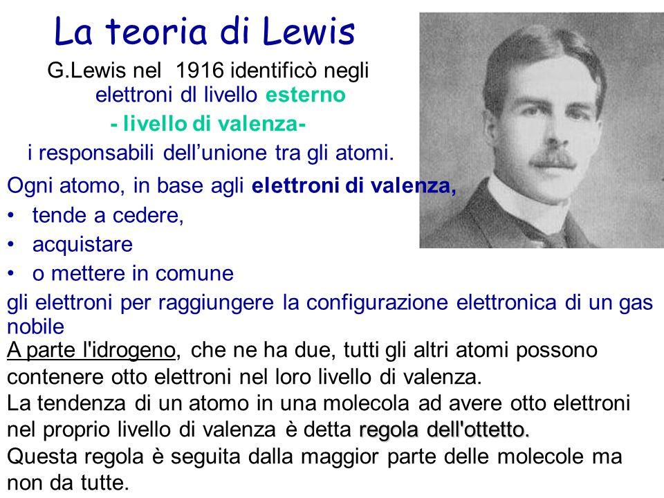La teoria di Lewis G.Lewis nel 1916 identificò negli elettroni dl livello esterno - livello di valenza- i responsabili dellunione tra gli atomi. Ogni