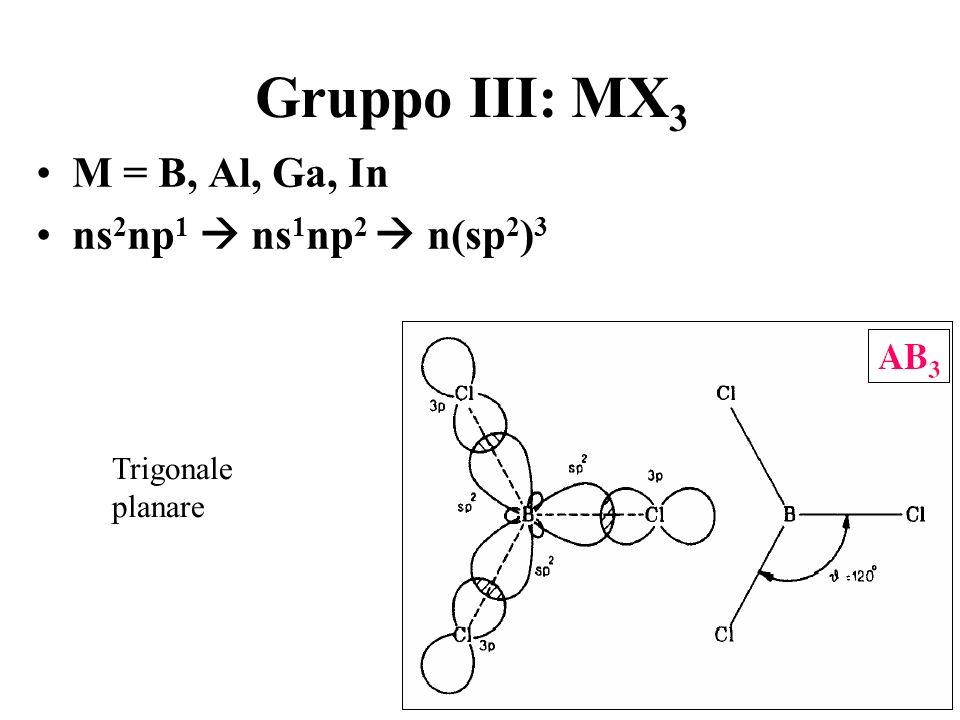 Gruppo III: MX 3 M = B, Al, Ga, In ns 2 np 1 ns 1 np 2 n(sp 2 ) 3 Trigonale planare