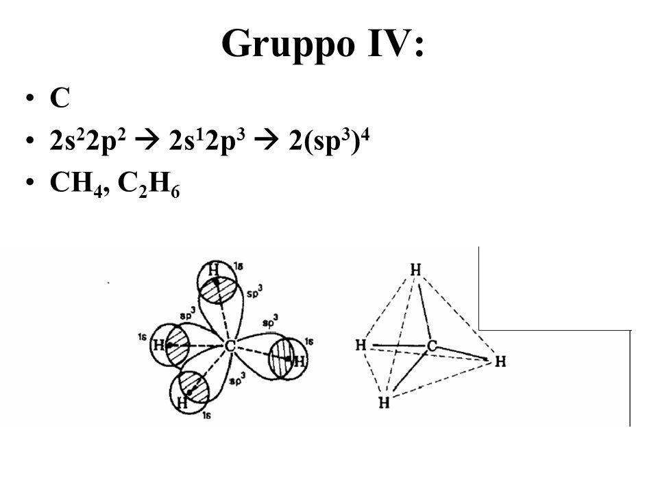 Gruppo IV: C 2s 2 2p 2 2s 1 2p 3 2(sp 3 ) 4 CH 4, C 2 H 6