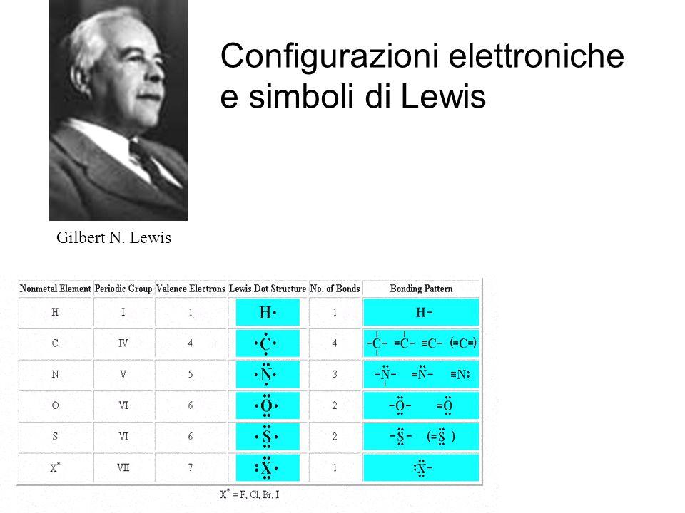 Gilbert N. Lewis Configurazioni elettroniche e simboli di Lewis