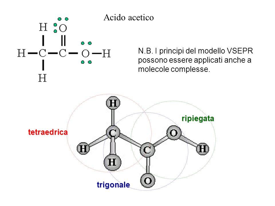 N.B. I principi del modello VSEPR possono essere applicati anche a molecole complesse. tetraedrica trigonale ripiegata Acido acetico