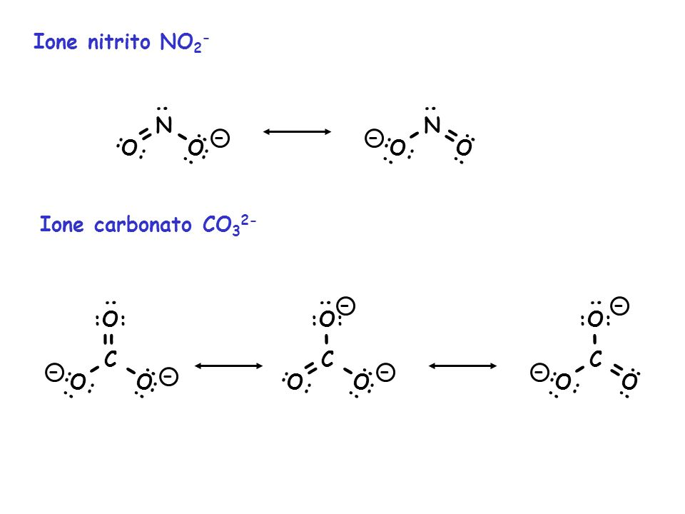 Ione nitrito NO 2 - Ione carbonato CO 3 2- O = O - N : : : :: : - O - O = N : : :: : : - O - O = C : : :: : : - O = O - C - : : :: : - :O: : - - - O -