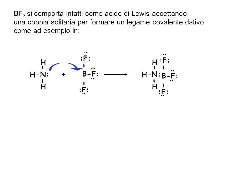 BF 3 si comporta infatti come acido di Lewis accettando una coppia solitaria per formare un legame covalente dativo come ad esempio in: : : B - F: :F: - - : : -N: + H H - - H : : B - F: :F: - - : : -N: H H - - H