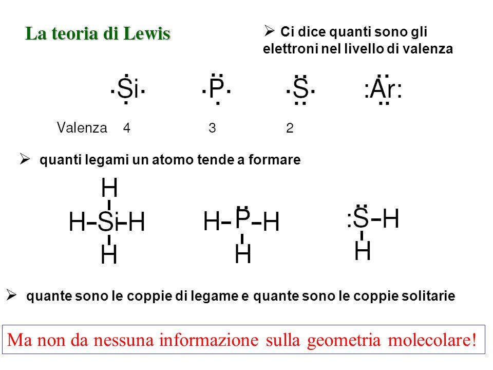 Ma non da nessuna informazione sulla geometria molecolare! Ci dice quanti sono gli elettroni nel livello di valenza quanti legami un atomo tende a for