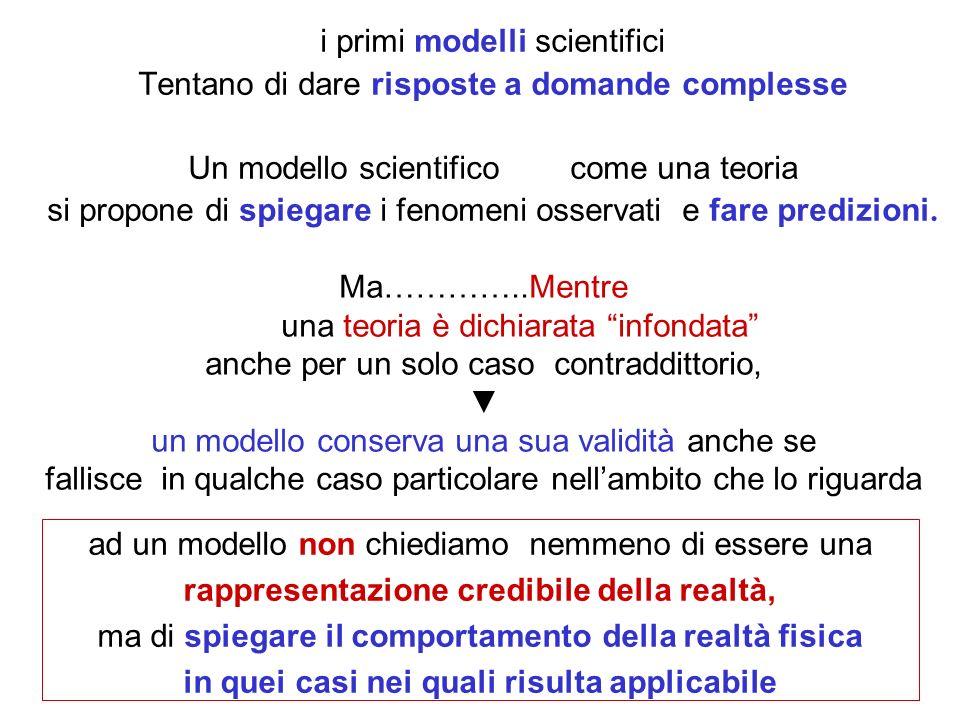 i primi modelli scientifici Tentano di dare risposte a domande complesse Un modello scientifico come una teoria si propone di spiegare i fenomeni osservati e fare predizioni.
