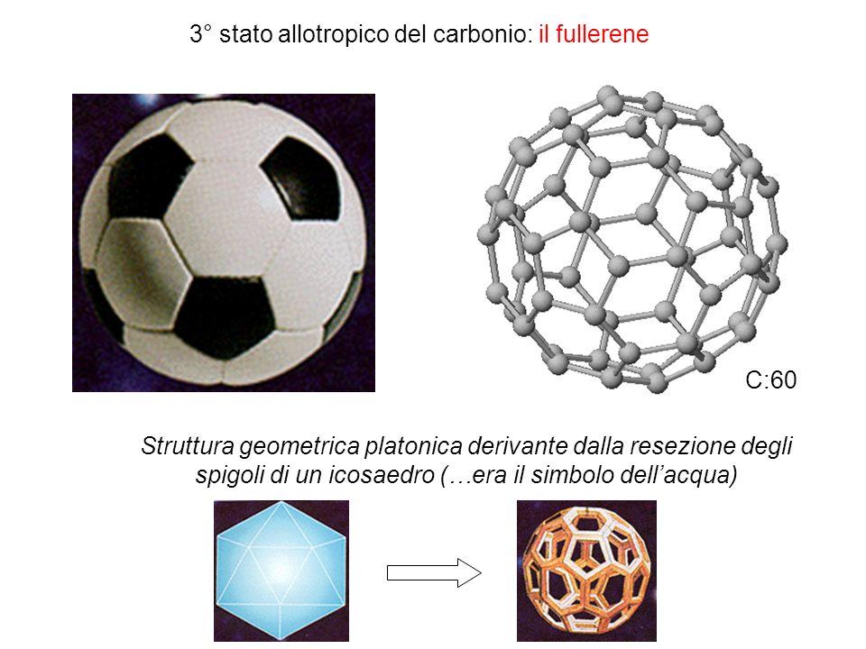 3° stato allotropico del carbonio: il fullerene C:60 Struttura geometrica platonica derivante dalla resezione degli spigoli di un icosaedro (…era il simbolo dellacqua)