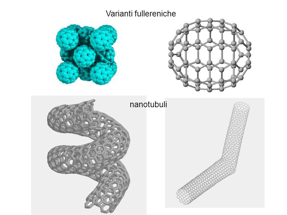 Varianti fullereniche nanotubuli