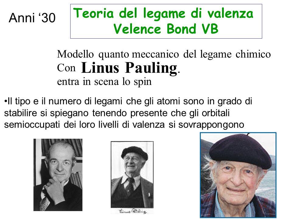 Linus Pauling. Modello quanto meccanico del legame chimico Con entra in scena lo spin Anni 30 Teoria del legame di valenza Velence Bond VB Il tipo e i