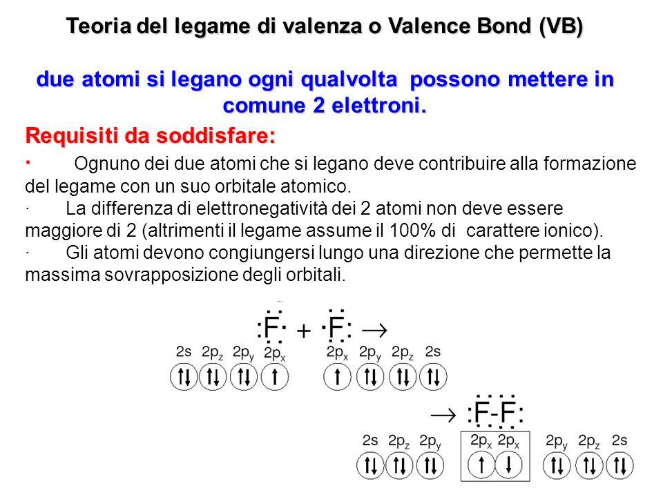 Teoria del legame di valenza o Valence Bond (VB) due atomi si legano ogni qualvolta possono mettere in comune 2 elettroni.