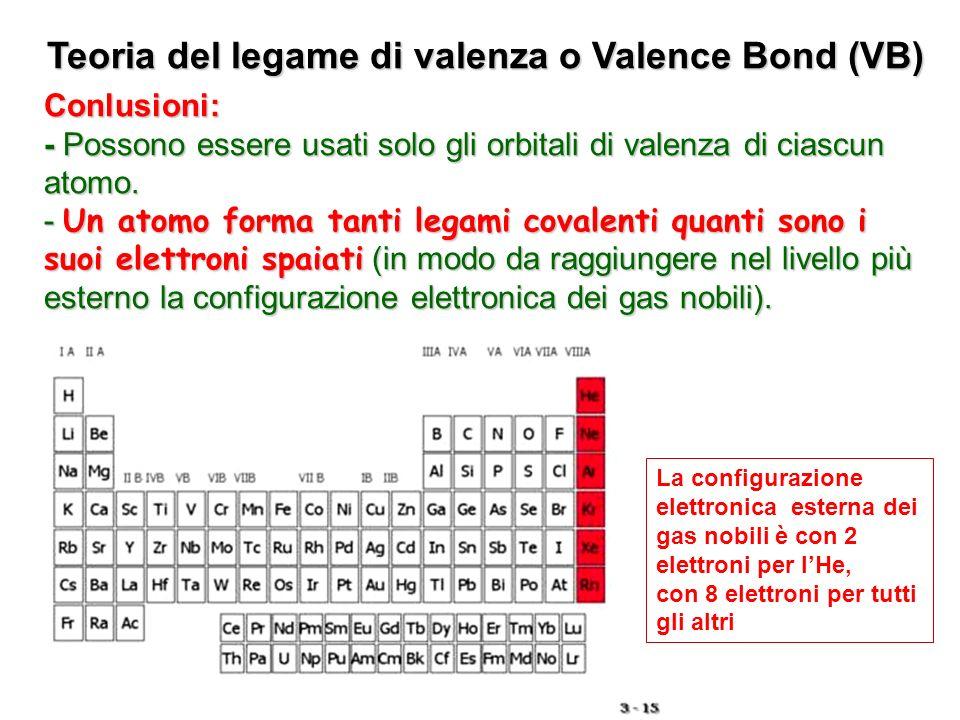 Conlusioni: - Possono essere usati solo gli orbitali di valenza di ciascun atomo.