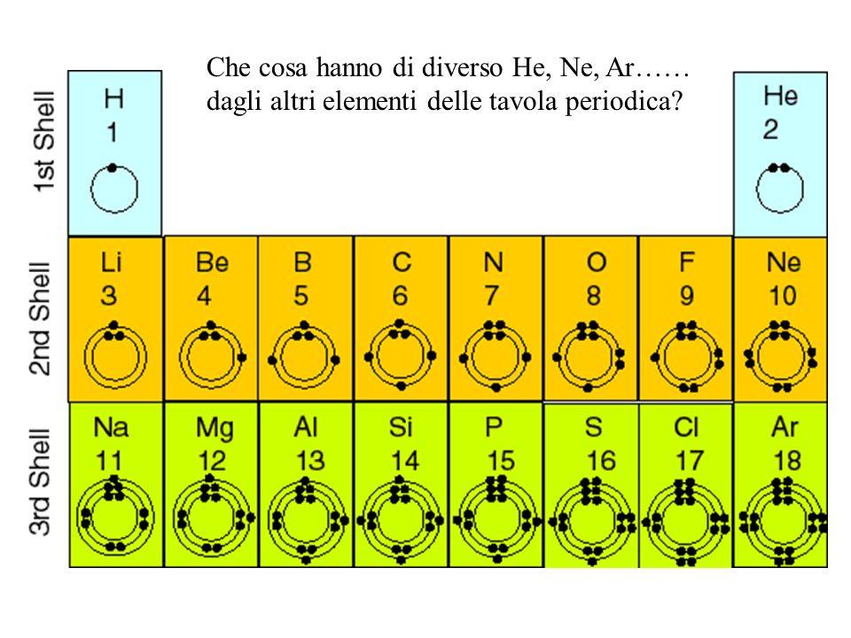 Che cosa hanno di diverso He, Ne, Ar…… dagli altri elementi delle tavola periodica?