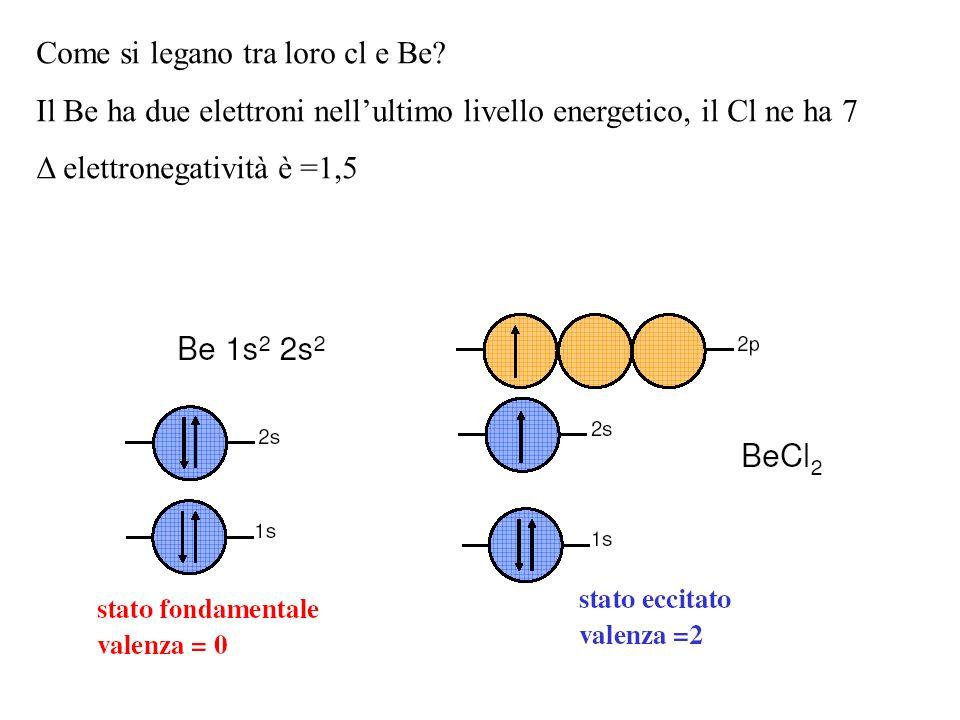 Come si legano tra loro cl e Be? Il Be ha due elettroni nellultimo livello energetico, il Cl ne ha 7 Δ elettronegatività è =1,5