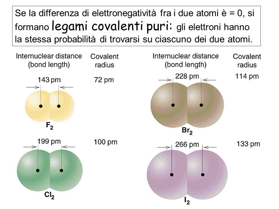 Se la differenza di elettronegatività fra i due atomi è = 0, si formano legami covalenti puri: gli elettroni hanno la stessa probabilità di trovarsi su ciascuno dei due atomi.