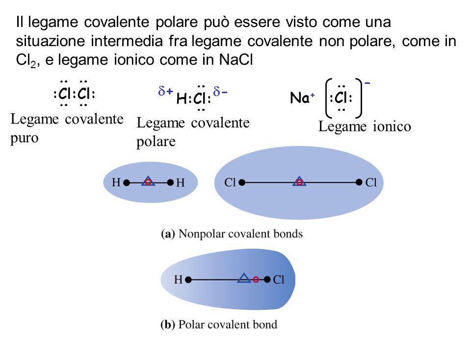 Il legame covalente polare può essere visto come una situazione intermedia fra legame covalente non polare, come in Cl 2, e legame ionico come in NaCl : : : : :Cl:Cl: Na + :Cl: : : - : : H:Cl: + - Legame covalente puro Legame covalente polare Legame ionico