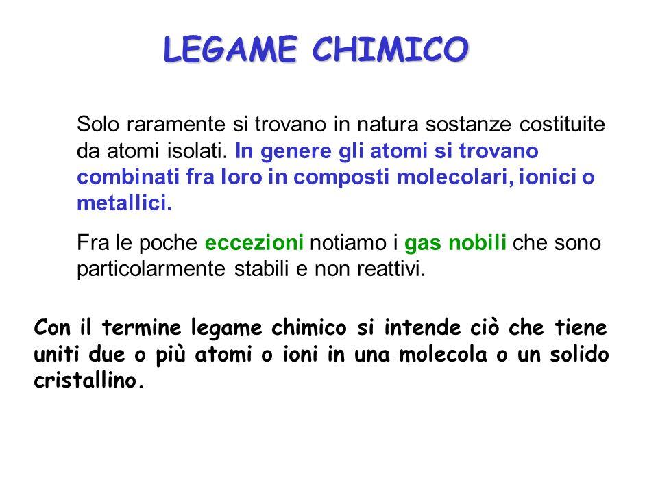 LEGAME CHIMICO Con il termine legame chimico si intende ciò che tiene uniti due o più atomi o ioni in una molecola o un solido cristallino. Solo raram
