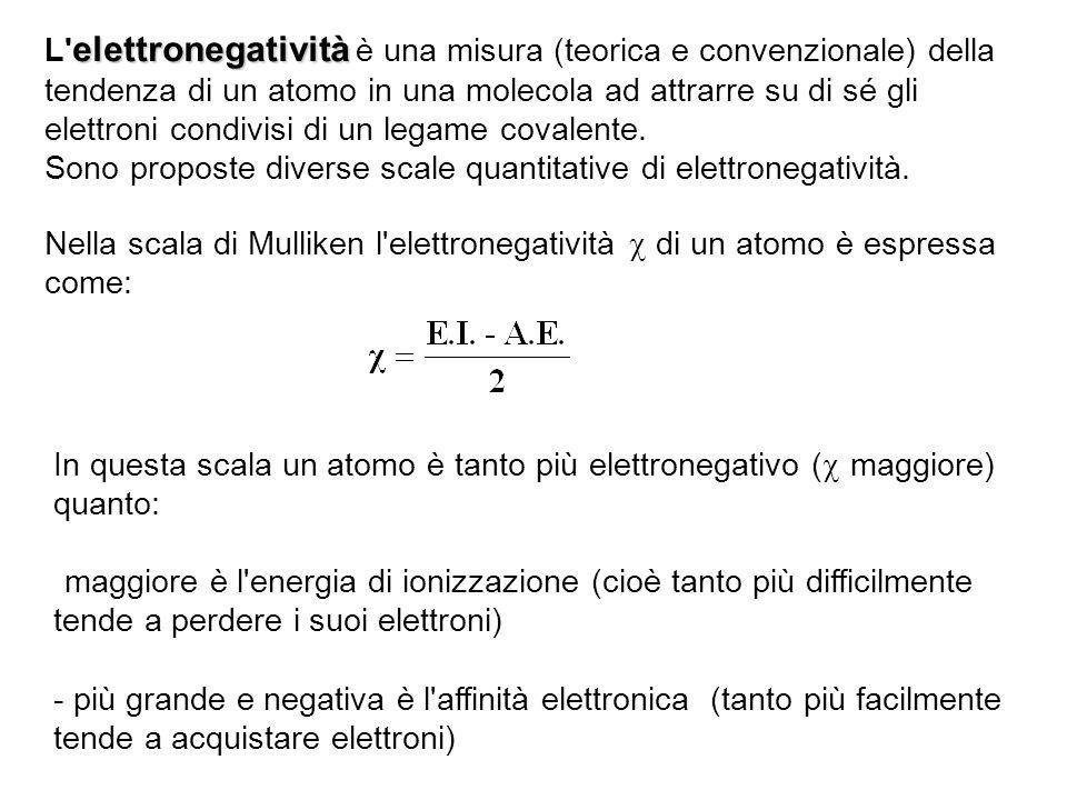 Nella scala di Mulliken l elettronegatività di un atomo è espressa come: In questa scala un atomo è tanto più elettronegativo ( maggiore) quanto: -maggiore è l energia di ionizzazione (cioè tanto più difficilmente tende a perdere i suoi elettroni) - più grande e negativa è l affinità elettronica (tanto più facilmente tende a acquistare elettroni) elettronegatività L elettronegatività è una misura (teorica e convenzionale) della tendenza di un atomo in una molecola ad attrarre su di sé gli elettroni condivisi di un legame covalente.