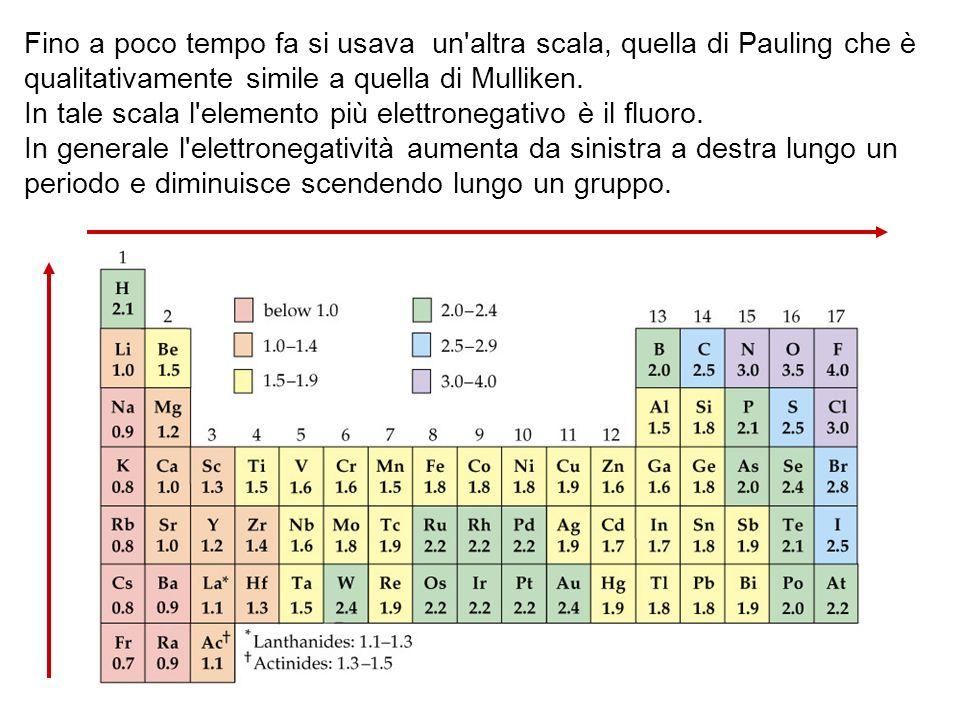 Fino a poco tempo fa si usava un'altra scala, quella di Pauling che è qualitativamente simile a quella di Mulliken. In tale scala l'elemento più elett