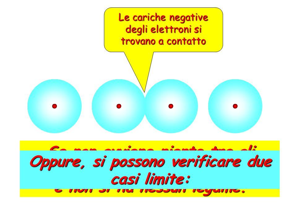 Le cariche negative degli elettroni si trovano a contatto Se non avviene niente tra gli elettroni, i due atomi si respingono e non si ha nessun legame.