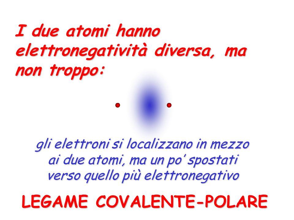 LEGAME COVALENTE-POLARE gli elettroni si localizzano in mezzo ai due atomi, ma un po spostati verso quello più elettronegativo I due atomi hanno elettronegatività diversa, ma non troppo: