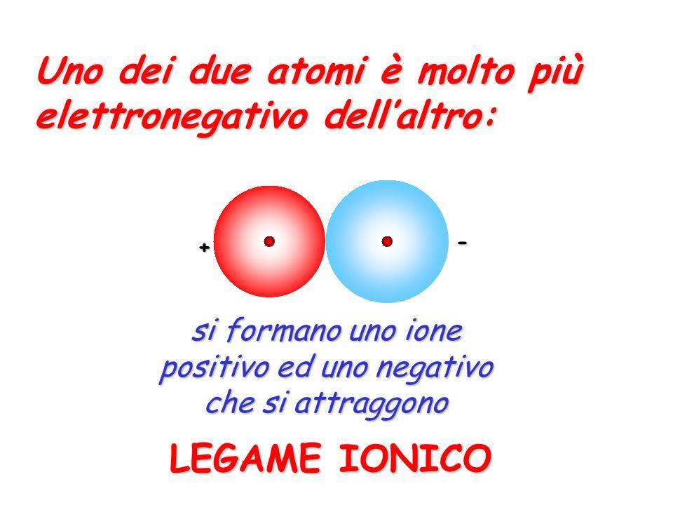 Uno dei due atomi è molto più elettronegativo dellaltro: + - si formano uno ione positivo ed uno negativo che si attraggono LEGAME IONICO