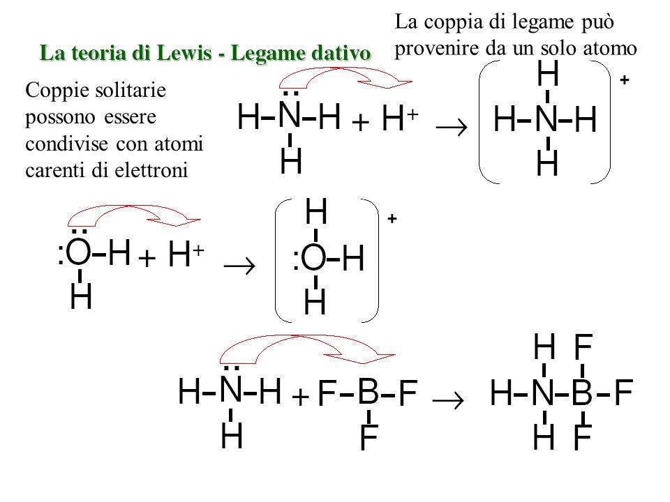 Coppie solitarie possono essere condivise con atomi carenti di elettroni La coppia di legame può provenire da un solo atomo