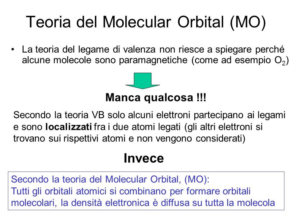Teoria del Molecular Orbital (MO) La teoria del legame di valenza non riesce a spiegare perché alcune molecole sono paramagnetiche (come ad esempio O 2 ) Manca qualcosa !!.
