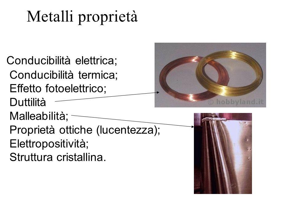 Metalli proprietà Conducibilità elettrica; Conducibilità termica; Effetto fotoelettrico; Duttilità Malleabilità; Proprietà ottiche (lucentezza); Elettropositività; Struttura cristallina.