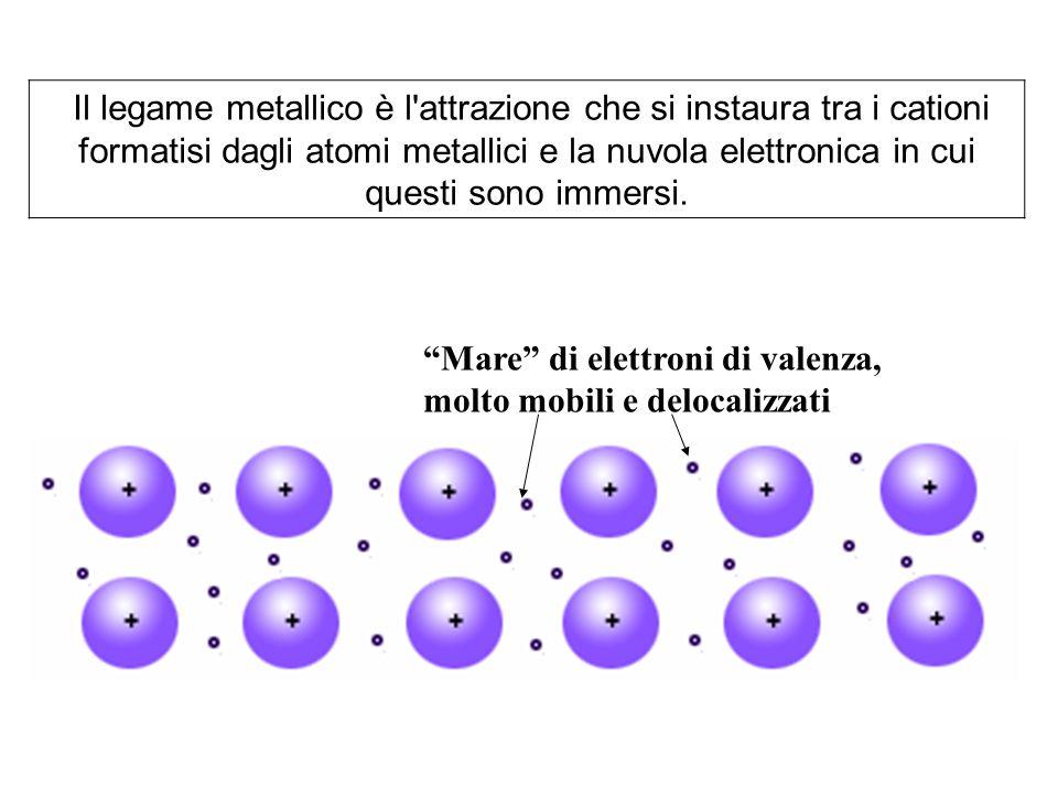 Il legame metallico è l'attrazione che si instaura tra i cationi formatisi dagli atomi metallici e la nuvola elettronica in cui questi sono immersi. M