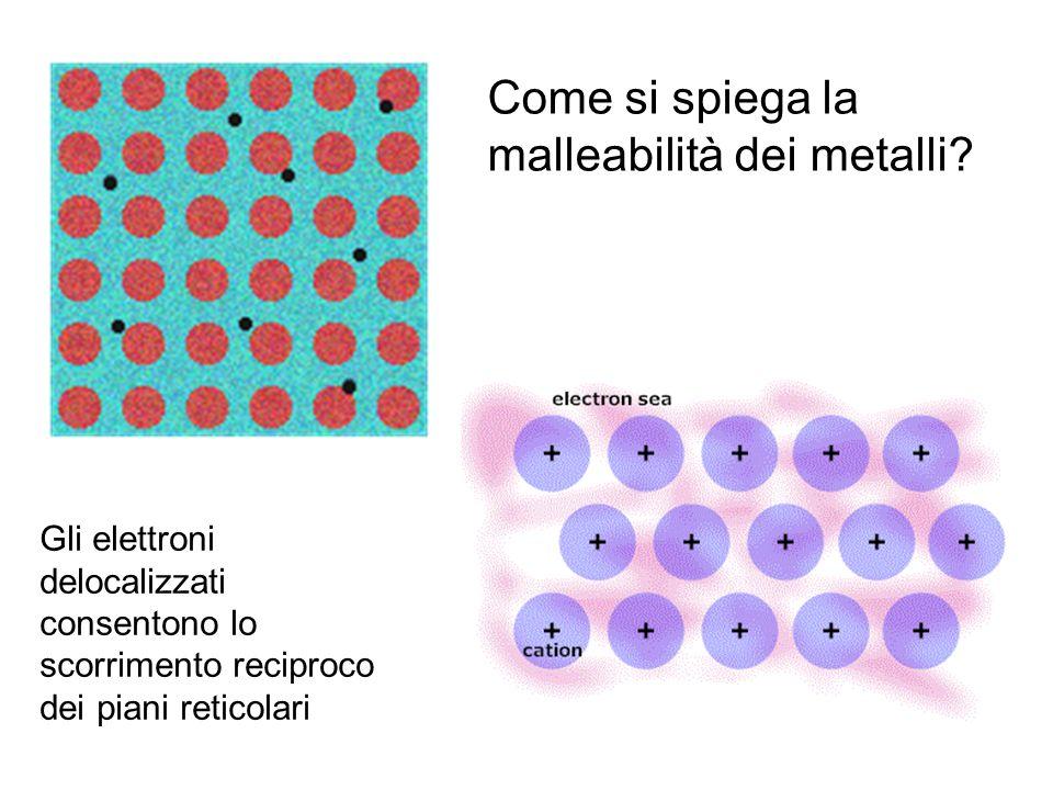 Come si spiega la malleabilità dei metalli? Gli elettroni delocalizzati consentono lo scorrimento reciproco dei piani reticolari