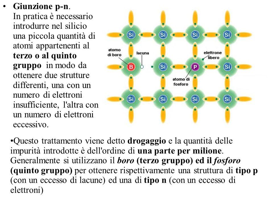Giunzione p-n. In pratica è necessario introdurre nel silicio una piccola quantità di atomi appartenenti al terzo o al quinto gruppo in modo da ottene