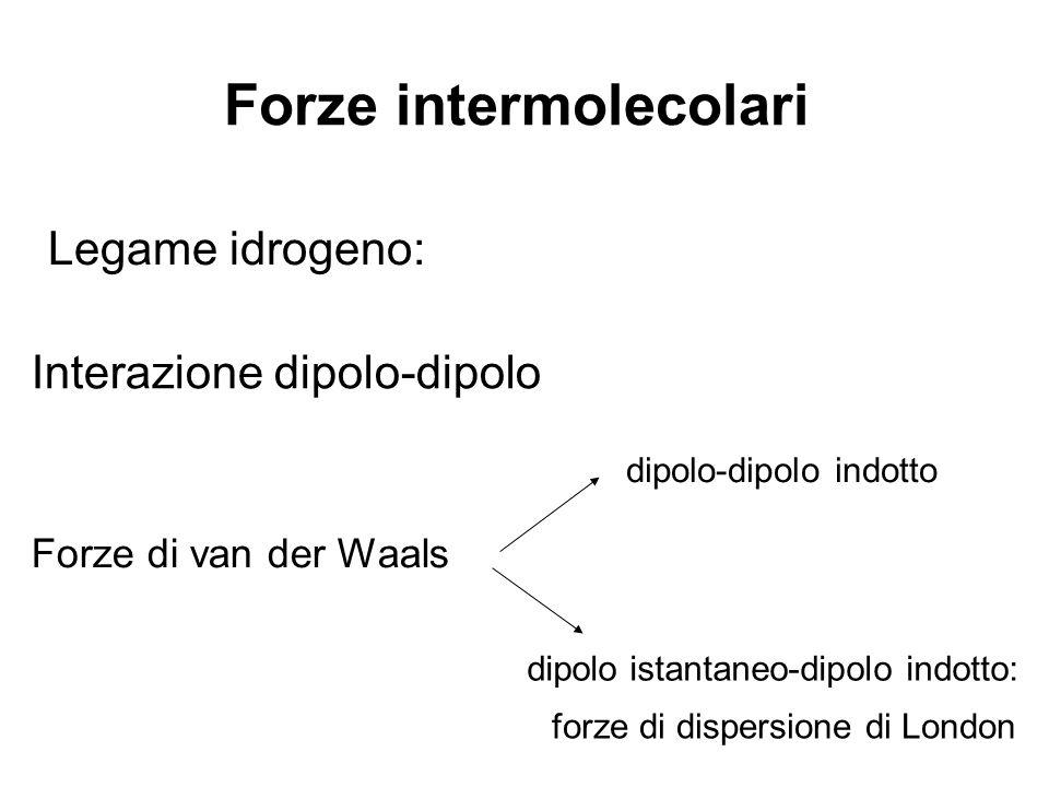 Forze intermolecolari Legame idrogeno: Interazione dipolo-dipolo Forze di van der Waals dipolo-dipolo indotto dipolo istantaneo-dipolo indotto: forze